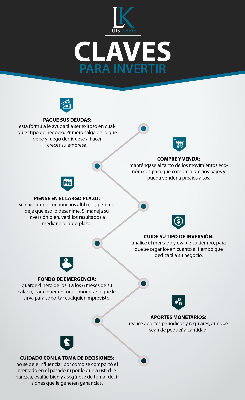 infografias kafie-07-01